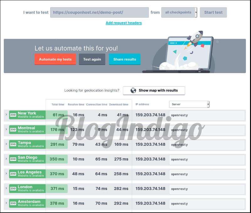 nestify CDN performance test report