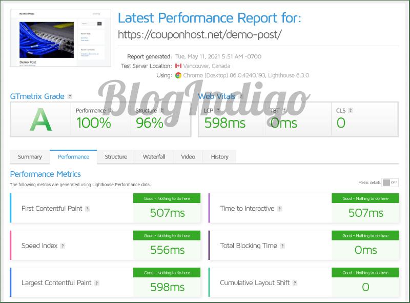 nestify GTMetrix server test report