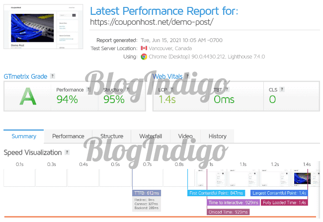Again the performance was tested with GTmetrix